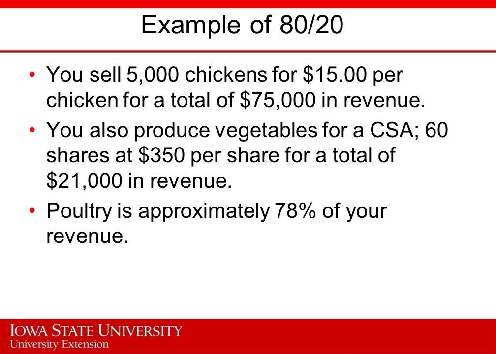 Pricing Same process regardless of what you are producing… Example – CSA share cost you $240 per share to produce and market, price it at $320 ($240/.75).