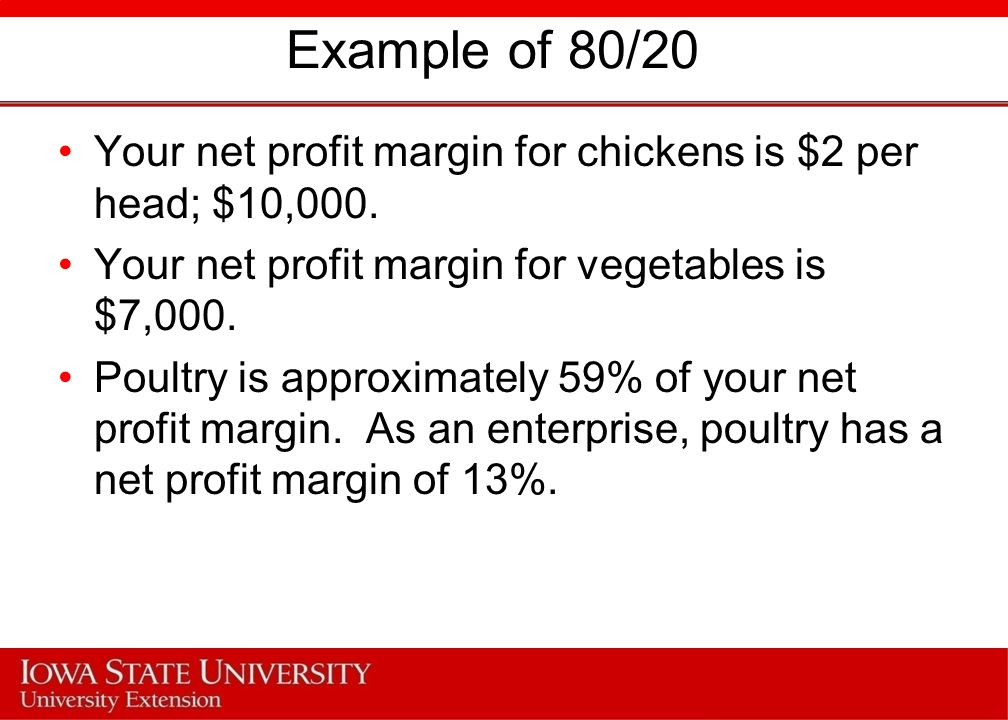 Example of 80/20 Your net profit margin for chickens is $2 per head; $10,000.