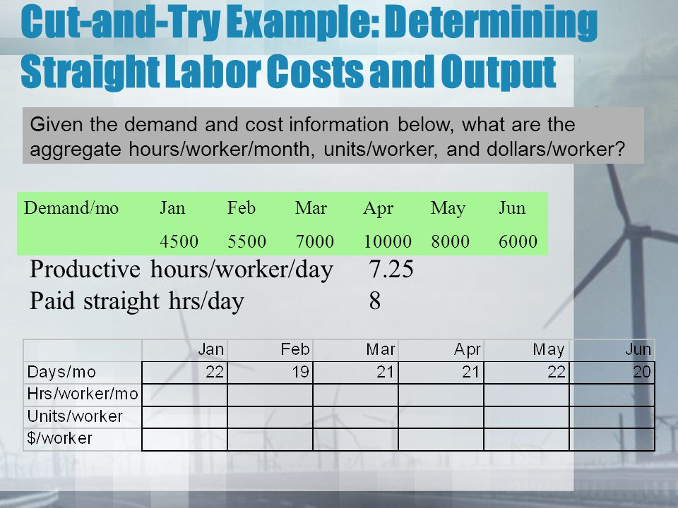 Cut-and-Try Example: Determining Straight Labor Costs and Output Productive hours/worker/day7.25 Paid straight hrs/day8 Demand/moJanFebMarAprMayJun 45