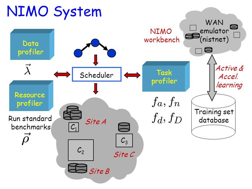 WAN emulator (nistnet) NIMO workbench Training set database Active & Accel.