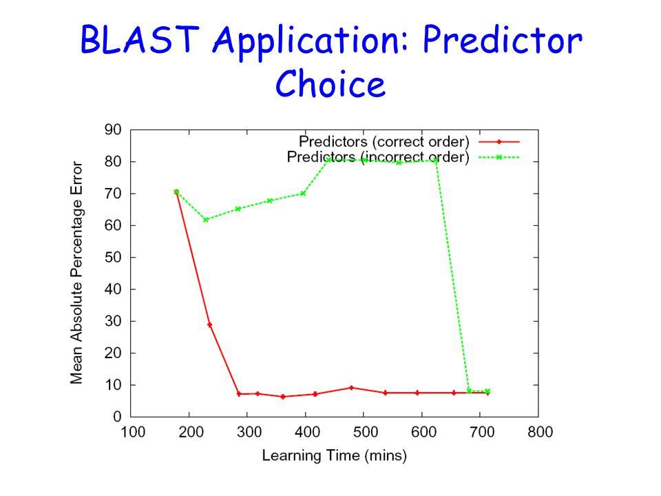 BLAST Application: Predictor Choice