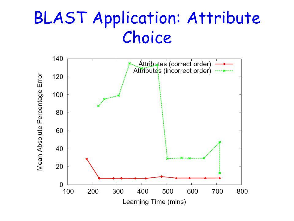 BLAST Application: Attribute Choice