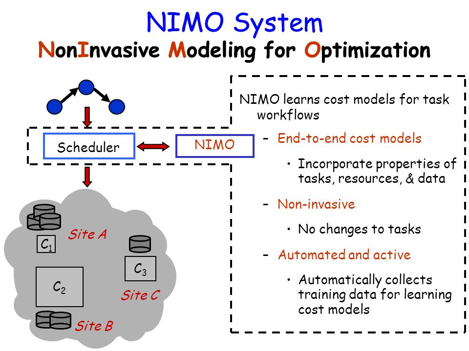 NIMO System NonInvasive Modeling for Optimization NIMO learns cost models for task workflows –End-to-end cost models Incorporate properties of tasks, resources, & data –Non-invasive No changes to tasks –Automated and active Automatically collects training data for learning cost models C3C3 C1C1 C2C2 Site A Site B Site C Scheduler NIMO NIMO System NonInvasive Modeling for Optimization
