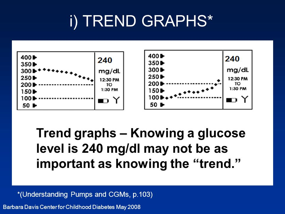 """Trend graphs – Knowing a glucose level is 240 mg/dl may not be as important as knowing the """"trend."""" i) TREND GRAPHS* *(Understanding Pumps and CGMs, p"""