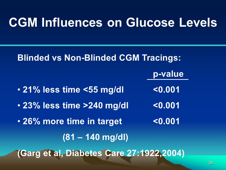39 CGM Influences on Glucose Levels Blinded vs Non-Blinded CGM Tracings: p-value 21% less time <55 mg/dl<0.001 23% less time >240 mg/dl<0.001 26% more