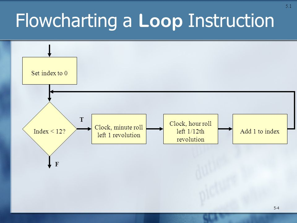 Flowcharting a Loop Instruction 5-4 Set index to 0 Index < 12? Clock, minute roll left 1 revolution Clock, hour roll left 1/12th revolution Add 1 to i