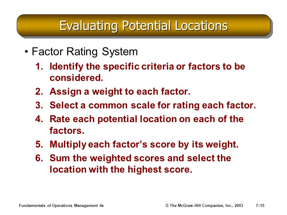 Fundamentals of Operations Management 4e© The McGraw-Hill Companies, Inc., 20037–15 Evaluating Potential Locations Factor Rating System 1.Identify the