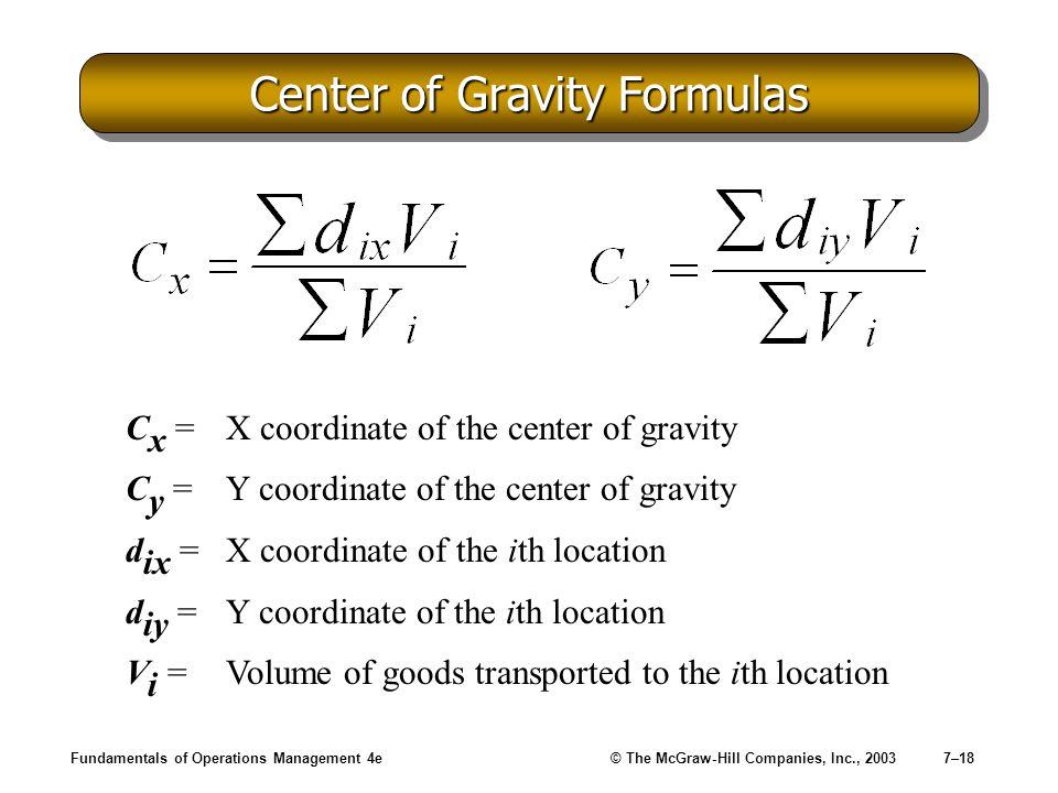 Fundamentals of Operations Management 4e© The McGraw-Hill Companies, Inc., 20037–18 Center of Gravity Formulas C x =X coordinate of the center of grav
