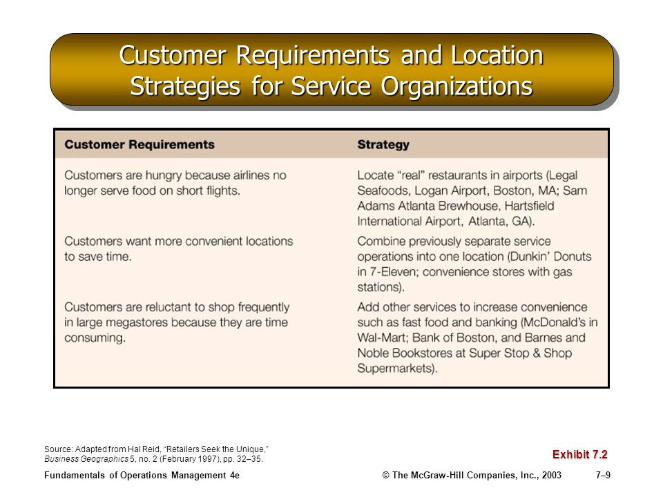 Fundamentals of Operations Management 4e© The McGraw-Hill Companies, Inc., 20037–9 Customer Requirements and Location Strategies for Service Organizat