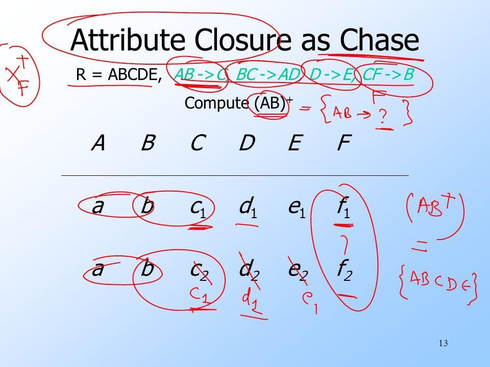 13 Attribute Closure as Chase ABCDEFabc1d1e1f1abc2d2e2f2ABCDEFabc1d1e1f1abc2d2e2f2 R = ABCDE, AB ->C, BC ->AD, D ->E, CF ->B Compute (AB) +