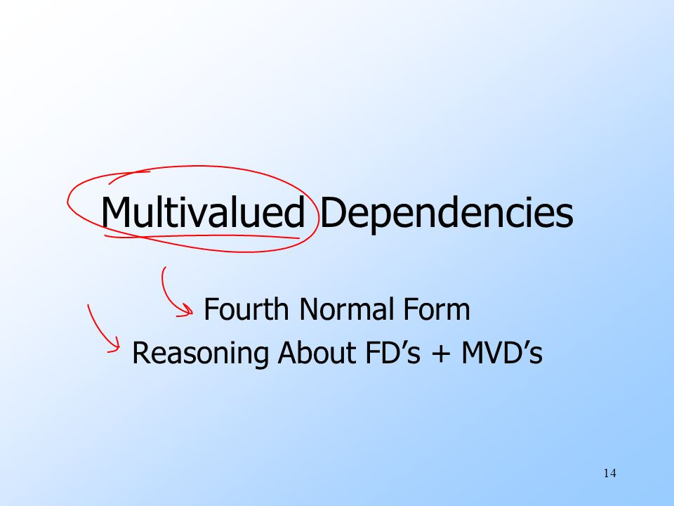 14 Multivalued Dependencies Fourth Normal Form Reasoning About FD's + MVD's