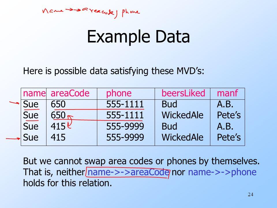 24 Example Data Here is possible data satisfying these MVD's: nameareaCodephonebeersLikedmanf Sue650555-1111BudA.B.