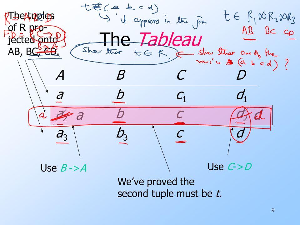 9 The Tableau ABCDabc1d1a2bcd2a3b3cdABCDabc1d1a2bcd2a3b3cd d Use C->D a Use B ->A We've proved the second tuple must be t.