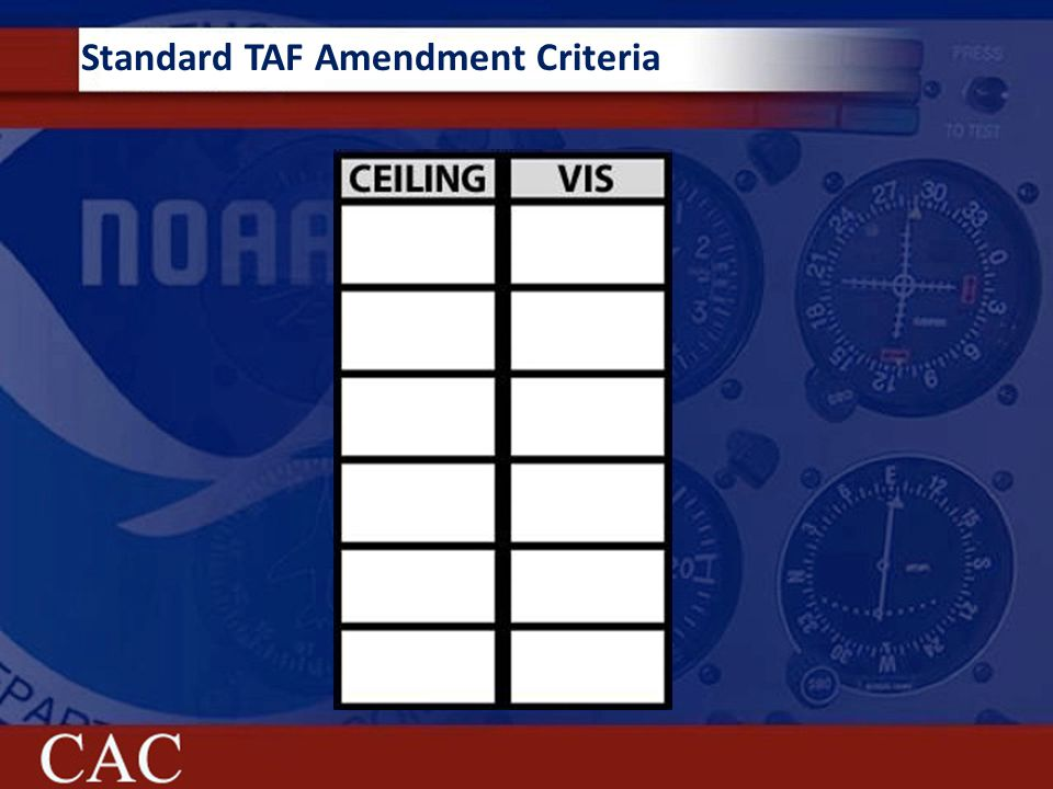 Standard TAF Amendment Criteria