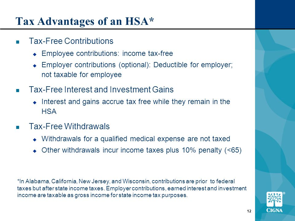 12 Tax Advantages of an HSA* Tax-Free Contributions  Employee contributions: income tax-free  Employer contributions (optional): Deductible for employer; not taxable for employee Tax-Free Interest and Investment Gains  Interest and gains accrue tax free while they remain in the HSA Tax-Free Withdrawals  Withdrawals for a qualified medical expense are not taxed  Other withdrawals incur income taxes plus 10% penalty (<65) *In Alabama, California, New Jersey, and Wisconsin, contributions are prior to federal taxes but after state income taxes.