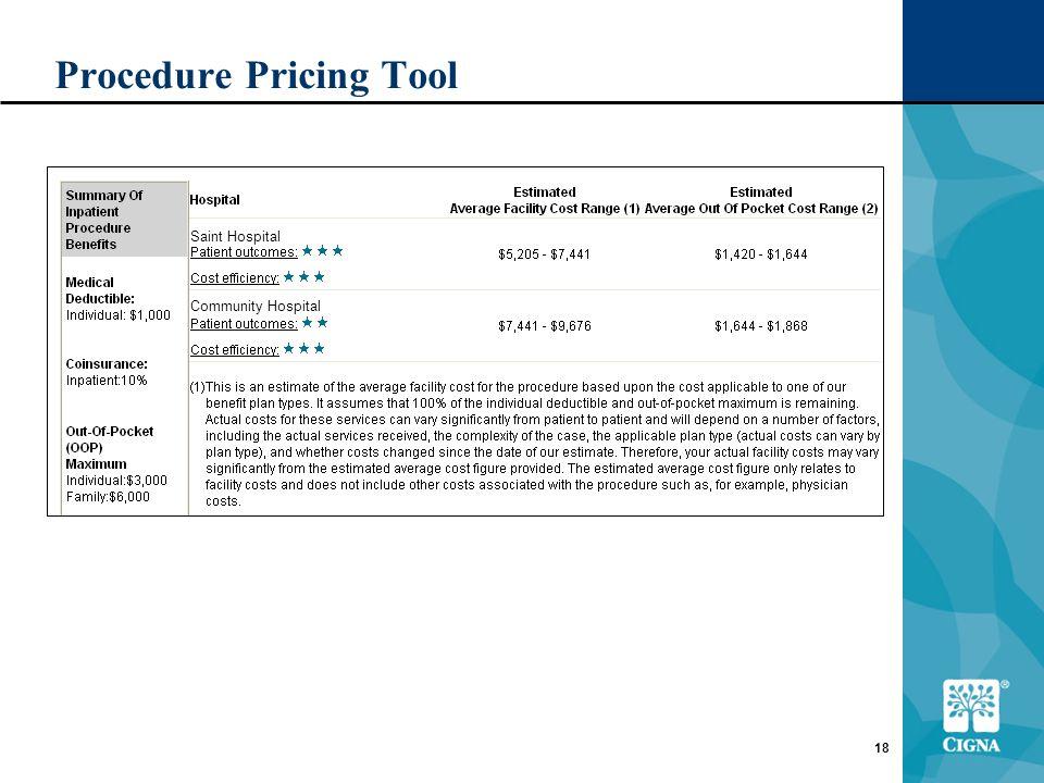 18 Procedure Pricing Tool Saint Hospital Community Hospital