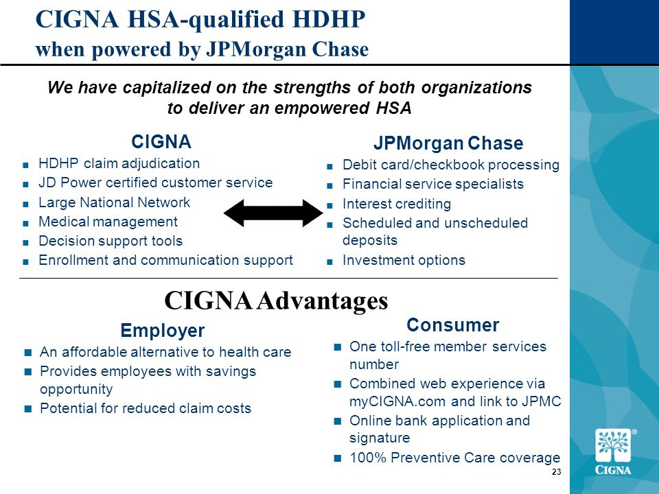 23 CIGNA ■ HDHP claim adjudication ■ JD Power certified customer service ■ Large National Network ■ Medical management ■ Decision support tools ■ Enrollment and communication support JPMorgan Chase ■ Debit card/checkbook processing ■ Financial service specialists ■ Interest crediting ■ Scheduled and unscheduled deposits ■ Investment options CIGNA HSA-qualified HDHP when powered by JPMorgan Chase CIGNA Advantages We have capitalized on the strengths of both organizations to deliver an empowered HSA Employer An affordable alternative to health care Provides employees with savings opportunity Potential for reduced claim costs Consumer One toll-free member services number Combined web experience via myCIGNA.com and link to JPMC Online bank application and signature 100% Preventive Care coverage