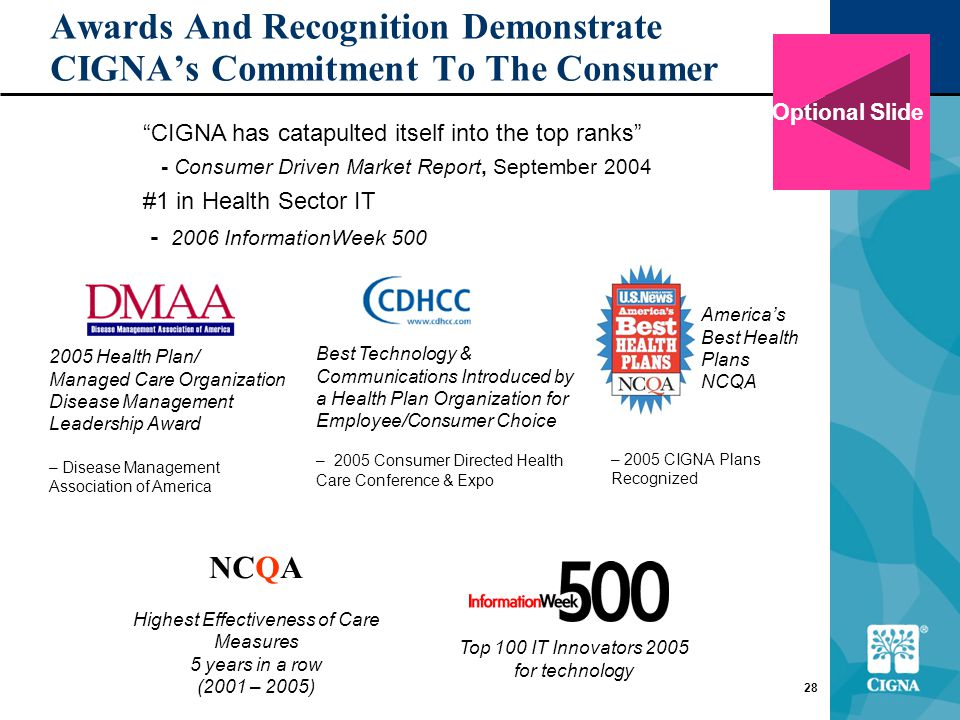 28 CIGNA has catapulted itself into the top ranks - Consumer Driven Market Report, September 2004 #1 in Health Sector IT - 2006 InformationWeek 500 Best Technology & Communications Introduced by a Health Plan Organization for Employee/Consumer Choice – 2005 Consumer Directed Health Care Conference & Expo 2005 Health Plan/ Managed Care Organization Disease Management Leadership Award – Disease Management Association of America America's Best Health Plans NCQA – 2005 CIGNA Plans Recognized Awards And Recognition Demonstrate CIGNA's Commitment To The Consumer Top 100 IT Innovators 2005 for technology NCQA Highest Effectiveness of Care Measures 5 years in a row (2001 – 2005) Optional Slide