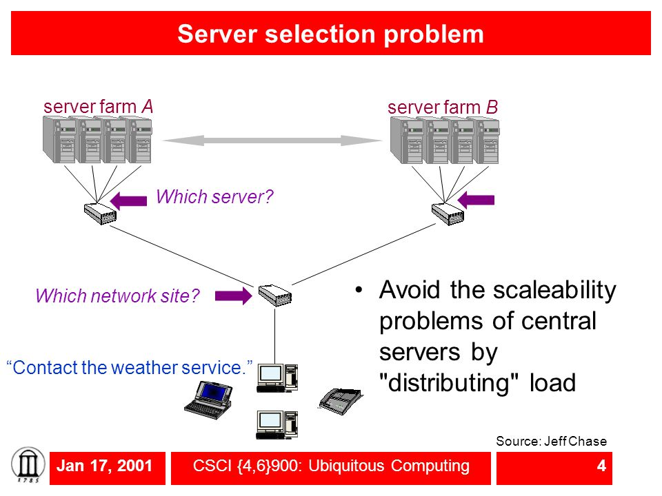 Jan 17, 2001CSCI {4,6}900: Ubiquitous Computing4 Server selection problem Which network site.