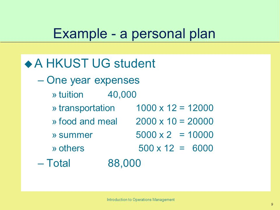 10 Introduction to Operations Management Example - a personal plan u A HKUST UG student –plan income »Government loan, etc40000 »private tutoring2000 x 12 = 24000 »part time job2000 x 10 = 20000 »summer job6500 x 2 = 13000 »family money1000 x 10 = 10000 –Total107000 »saving107000 - 88000 = 19000 u Objective: income meets expenses; maximize saving; etc.