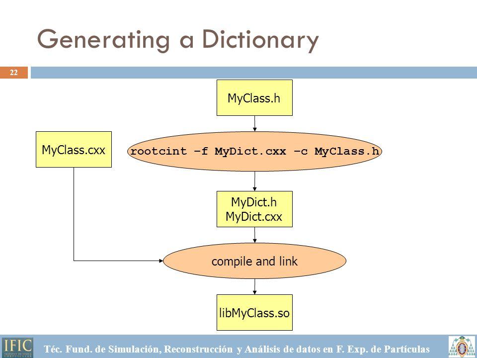 Generating a Dictionary 22 Téc. Fund. de Simulación, Reconstrucción y Análisis de datos en F.
