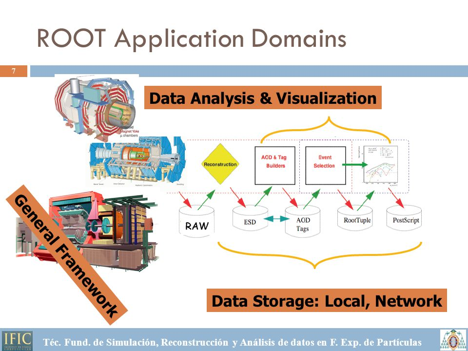 ROOT Application Domains 7 Téc.Fund. de Simulación, Reconstrucción y Análisis de datos en F.