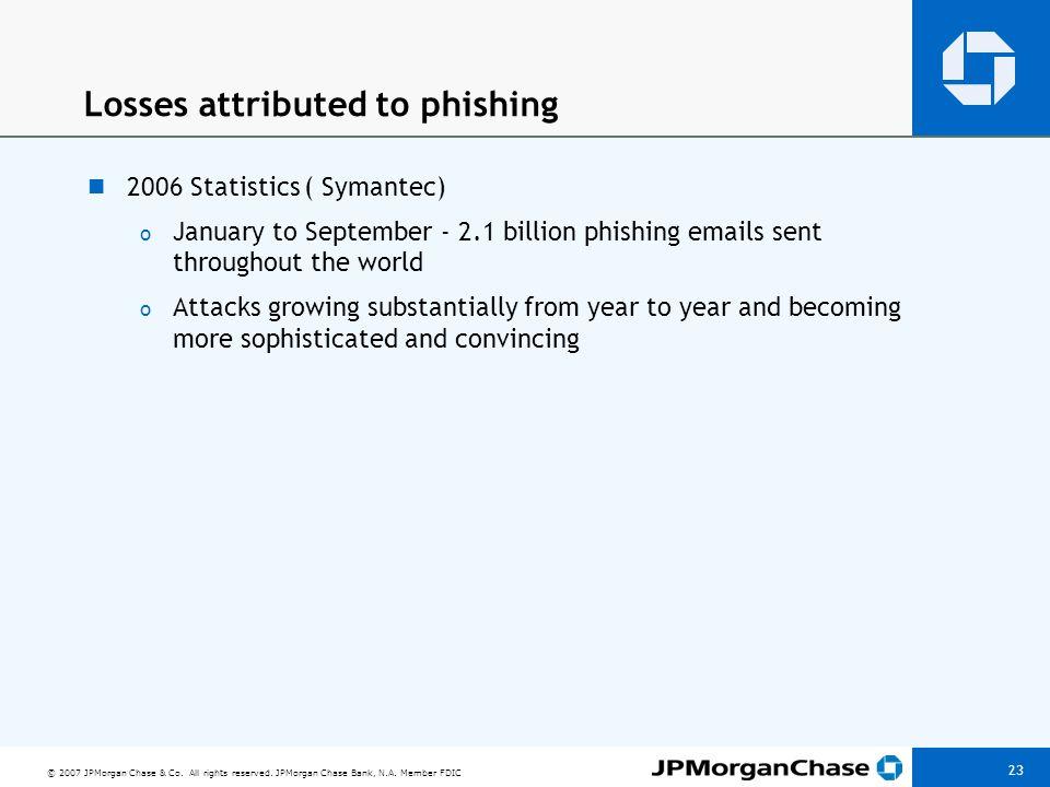 © 2007 JPMorgan Chase & Co. All rights reserved. JPMorgan Chase Bank, N.A. Member FDIC 23 Losses attributed to phishing 2006 Statistics ( Symantec) o