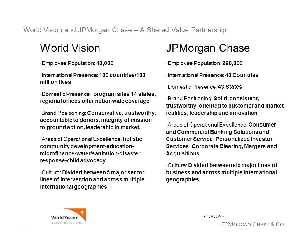 World Vision and JPMorgan Chase – A Shared Value Partnership World Vision Employee Population: 40,000 International Presence: 100 countries/100 million lives Domestic Presence: program sites 14 states, regional offices offer nationwide coverage Brand Positioning: Conservative, trustworthy, accountable to donors, integrity of mission to ground action, leadership in market, Areas of Operational Excellence: holistic community development-education- microfinance-water/sanitation-disaster response-child advocacy Culture: Divided between 5 major sector lines of intervention and across multiple international geographies JPMorgan Chase Employee Population: 290,000 International Presence: 40 Countries Domestic Presence: 43 States Brand Positioning: Solid, consistent, trustworthy, oriented to customer and market realities, leadership and innovation Areas of Operational Excellence: Consumer and Commercial Banking Solutions and Customer Service; Personalized Investor Services; Corporate Clearing, Mergers and Acquisitions Culture: Divided between six major lines of business and across multiple international geographies >