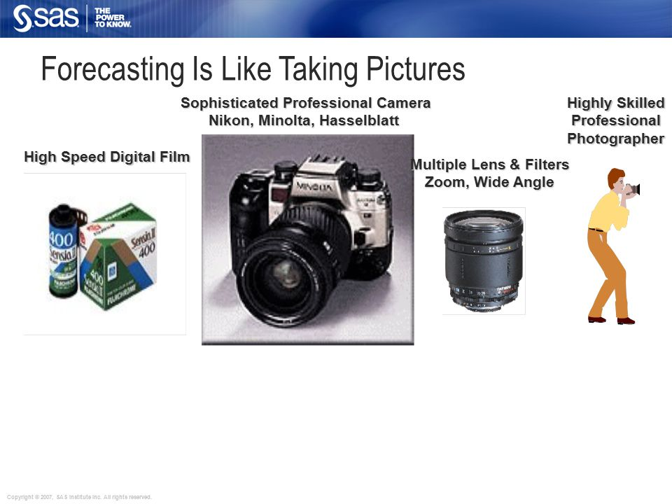 Copyright © 2007, SAS Institute Inc. All rights reserved. Forecasting Is Like Taking Pictures High Speed Digital Film Sophisticated Professional Camer