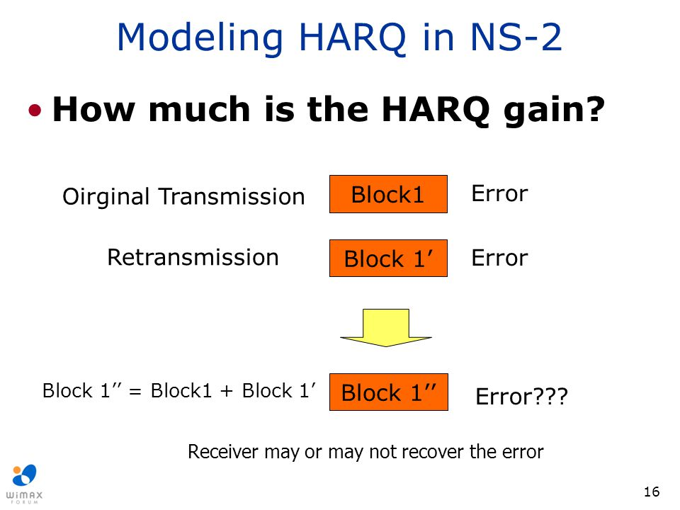 16 Modeling HARQ in NS-2 How much is the HARQ gain? Oirginal Transmission Retransmission Block1 Error Block 1'' Error??? Block 1'' = Block1 + Block 1'