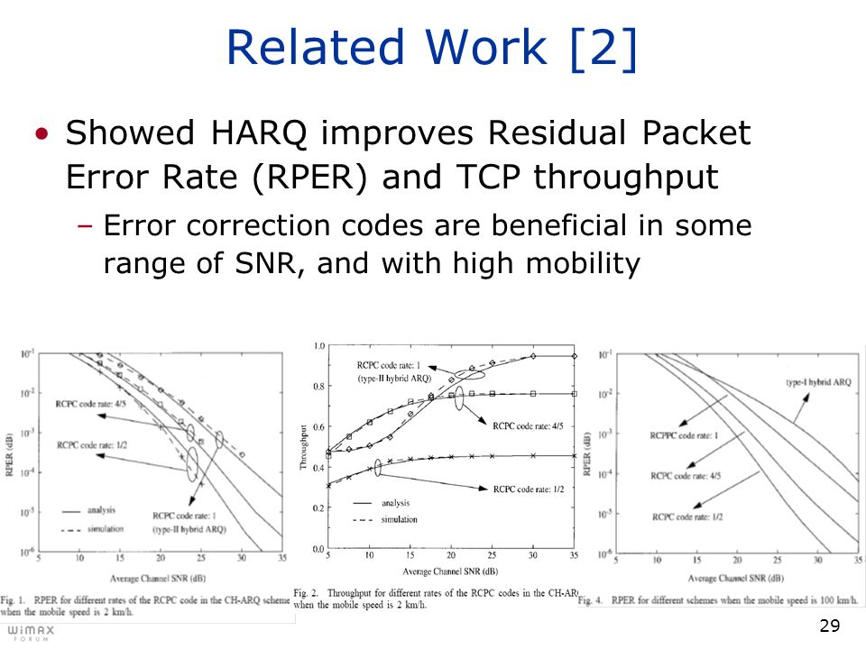 29 Related Work [2] Showed HARQ improves Residual Packet Error Rate (RPER) and TCP throughput –Error correction codes are beneficial in some range of