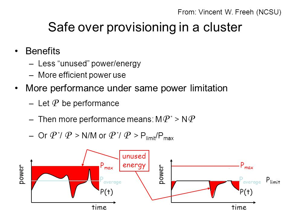 Safe over provisioning in a cluster Benefits –Less unused power/energy –More efficient power use More performance under same power limitation –Let P be performance –Then more performance means: M P * > N P –Or P * / P > N/M or P * / P > P limit /P max time power P max P average P(t) time power P limit P average P(t) P max unused energy From: Vincent W.