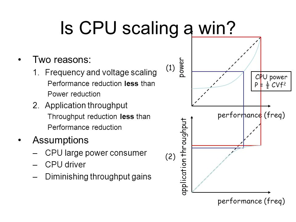 Is CPU scaling a win.