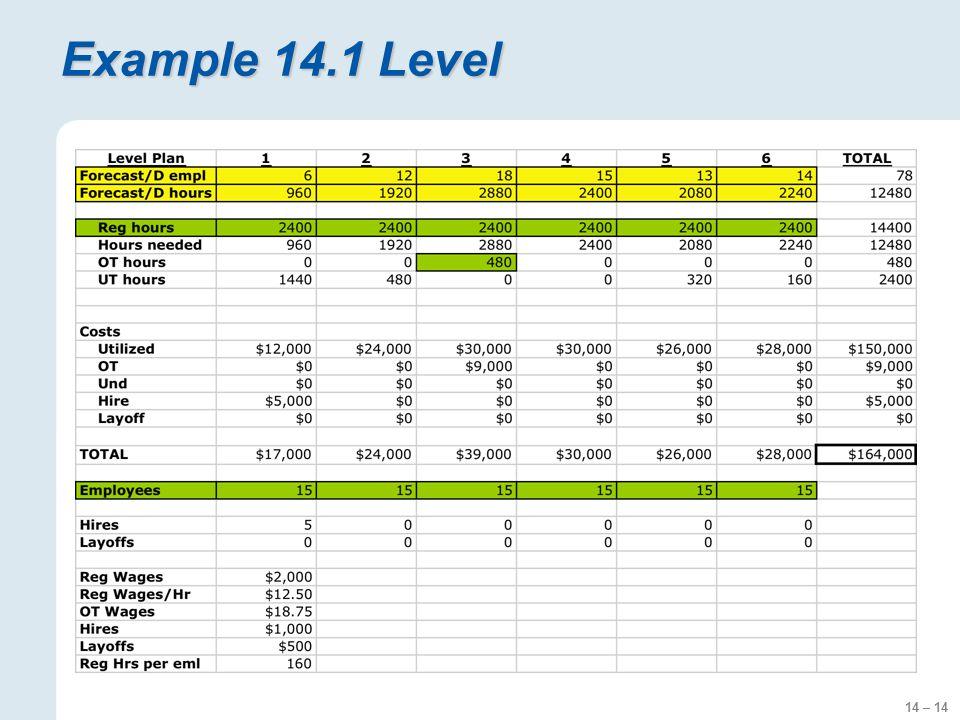 14 – 14 Example 14.1 Level