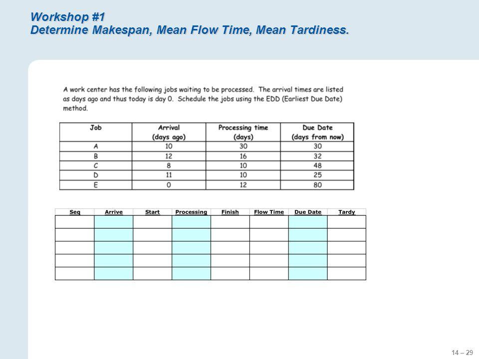 14 – 29 Workshop #1 Determine Makespan, Mean Flow Time, Mean Tardiness.