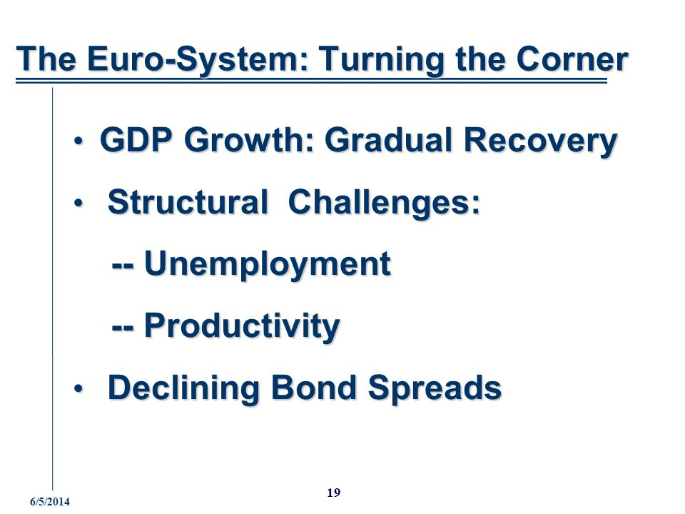 6/5/2014 19 GDP Growth: Gradual Recovery GDP Growth: Gradual Recovery Structural Challenges: Structural Challenges: -- Unemployment -- Unemployment -- Productivity -- Productivity Declining Bond Spreads Declining Bond Spreads The Euro-System: Turning the Corner