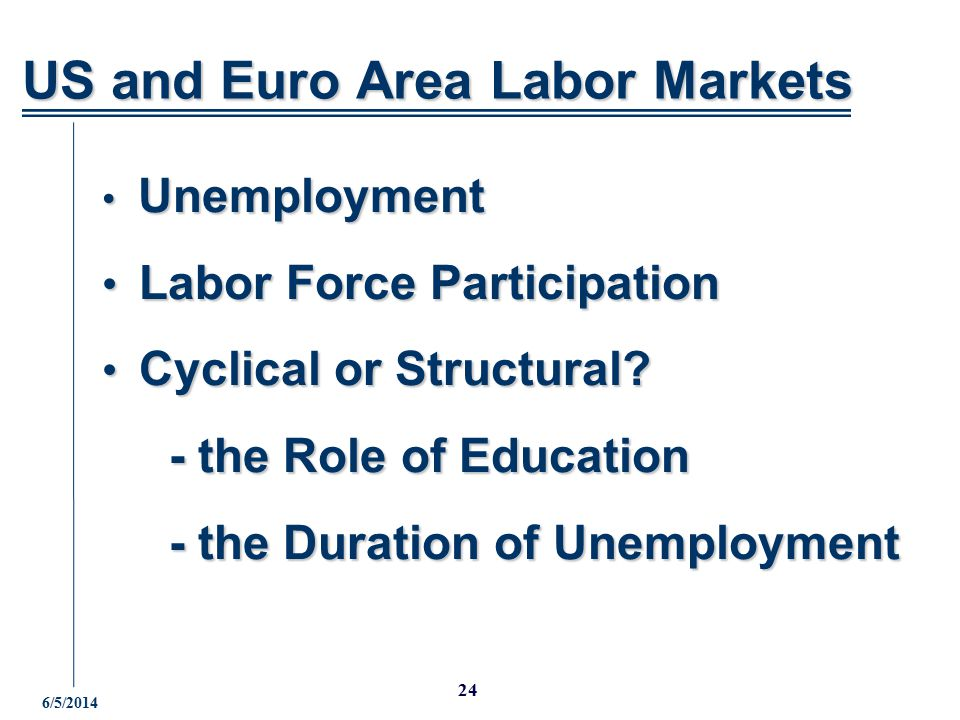 6/5/2014 24 Unemployment Unemployment Labor Force Participation Labor Force Participation Cyclical or Structural.