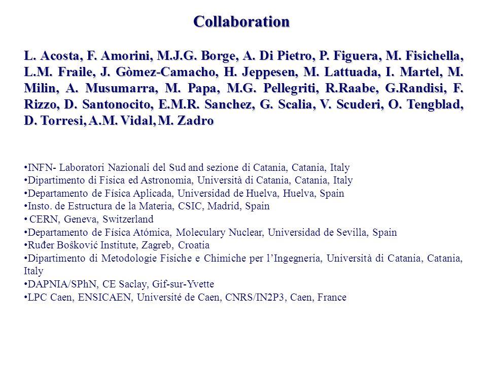 L. Acosta, F. Amorini, M.J.G. Borge, A. Di Pietro, P.