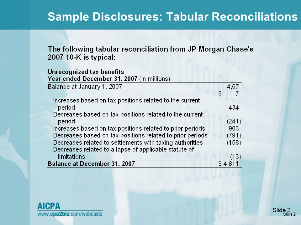 Slide 2 Sample Disclosures: Tabular Reconciliations