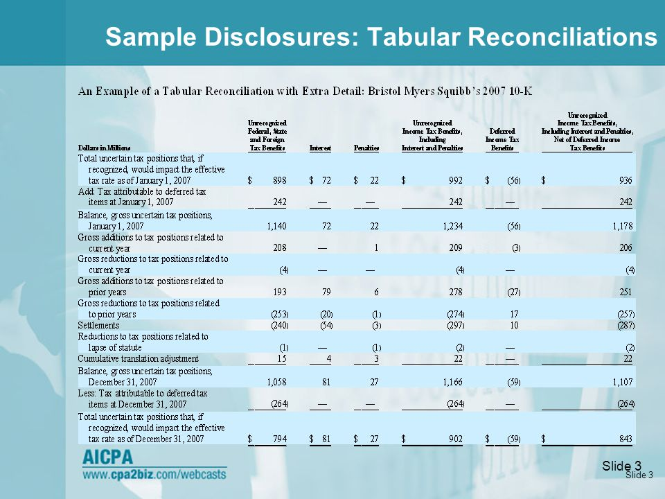 Slide 4 Sample Disclosures: Paragraph 21(d) Early Warning Disclosures Occidental Petroleum.