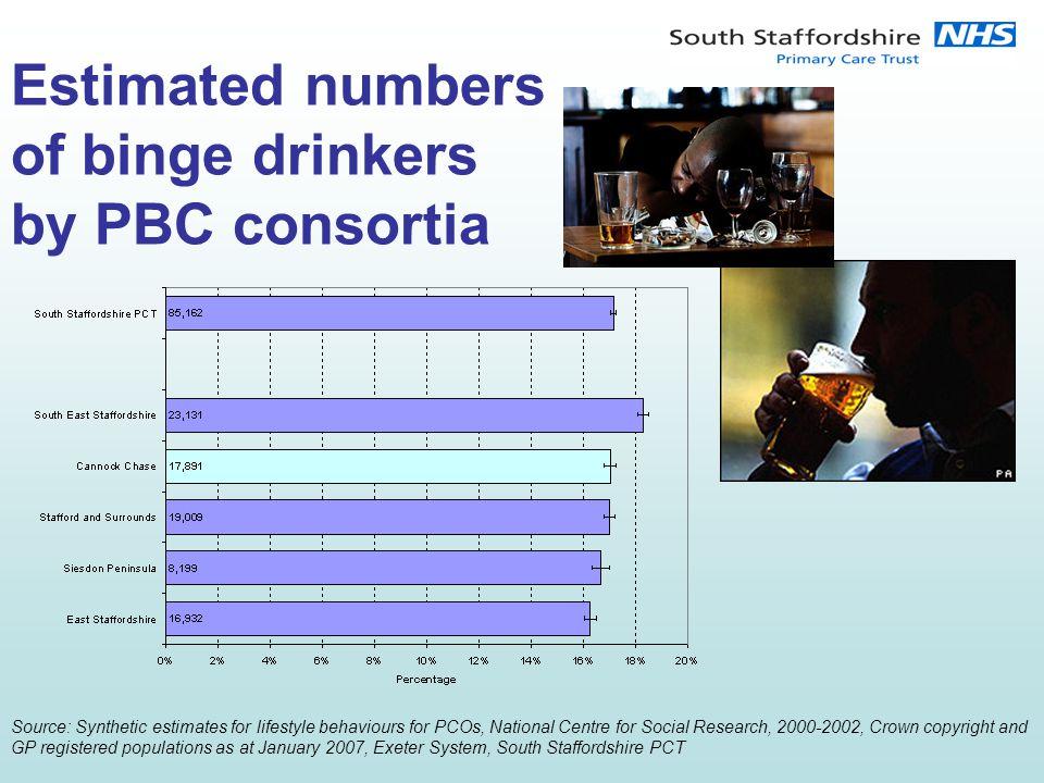 Estimated numbers of binge drinkers by PBC consortia
