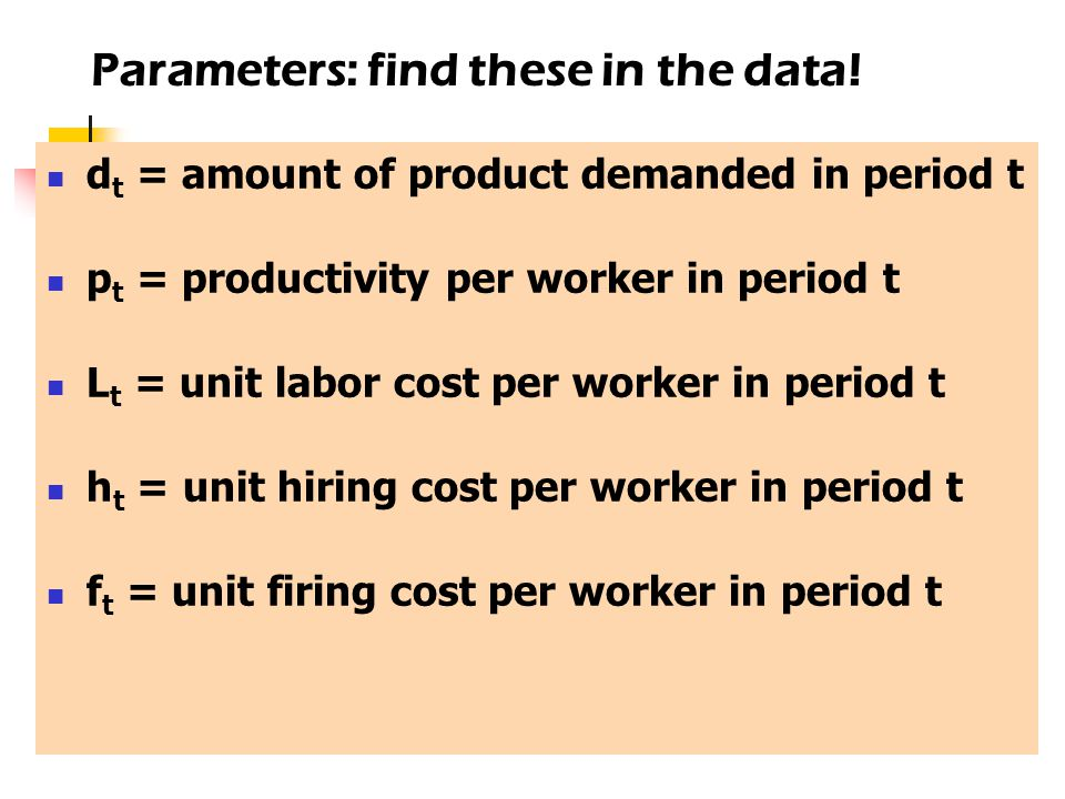 d t = amount of product demanded in period t p t = productivity per worker in period t L t = unit labor cost per worker in period t h t = unit hiring