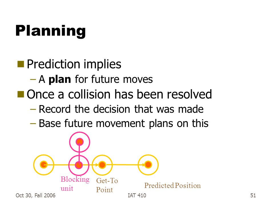 Oct 30, Fall 2006IAT 41051 Planning  Prediction implies –A plan for future moves  Once a collision has been resolved –Record the decision that was made –Base future movement plans on this Blocking unit Get-To Point Predicted Position