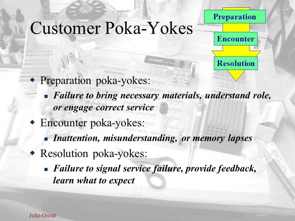 John Grout Customer Poka-Yokes  Preparation poka-yokes: Failure to bring necessary materials, understand role, or engage correct service  Encounter