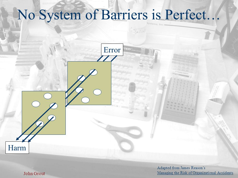 John Grout No System of Barriers is Perfect… Error Harm Adapted from James Reason's Managing the Risk of Organizational Accidents