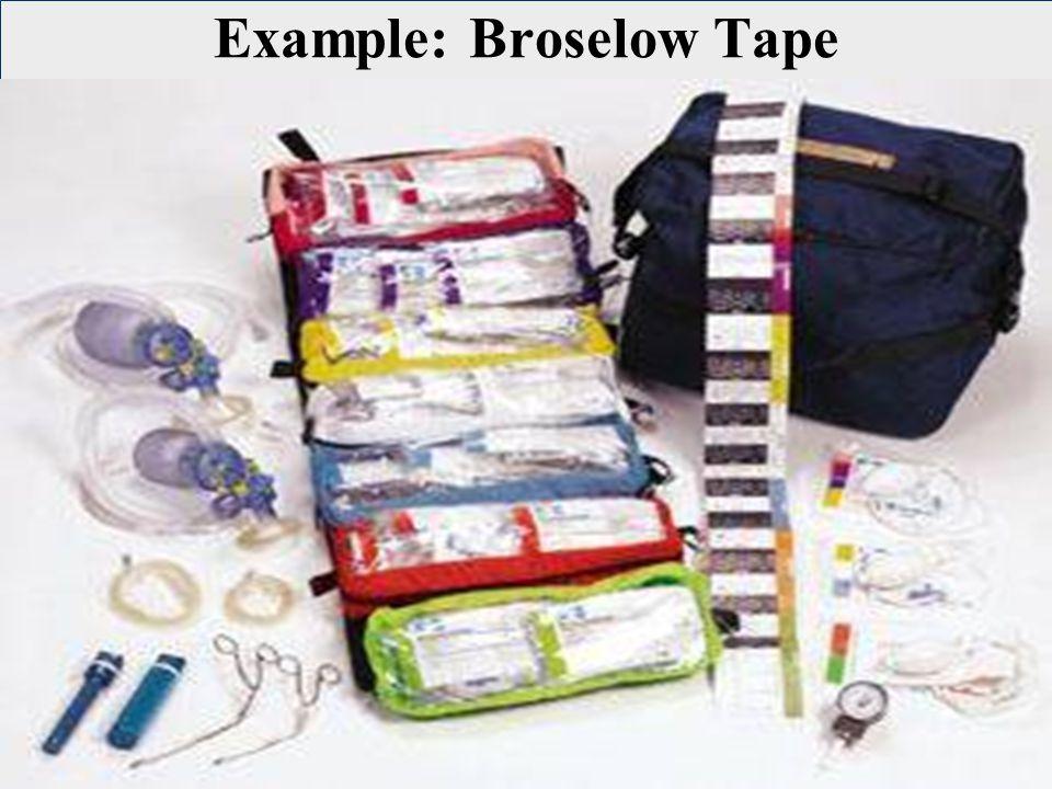 John Grout Example: Broselow Tape