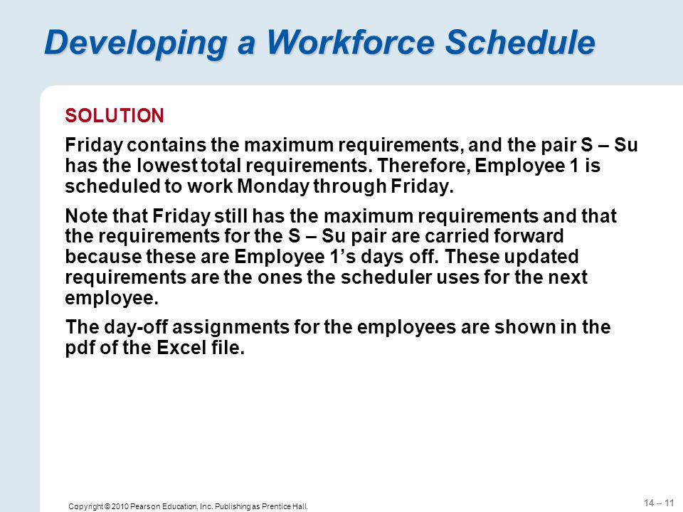 14 – 11 Copyright © 2010 Pearson Education, Inc. Publishing as Prentice Hall. Developing a Workforce Schedule SOLUTION Friday contains the maximum req