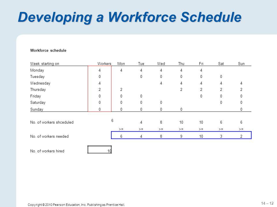 14 – 12 Developing a Workforce Schedule Copyright © 2010 Pearson Education, Inc. Publishing as Prentice Hall. Workforce schedule Week starting onWorke