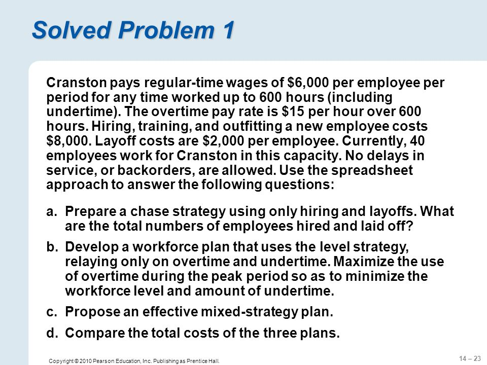 14 – 23 Copyright © 2010 Pearson Education, Inc. Publishing as Prentice Hall. Solved Problem 1 Cranston pays regular-time wages of $6,000 per employee