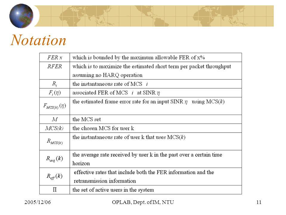 2005/12/06OPLAB, Dept. of IM, NTU11 Notation